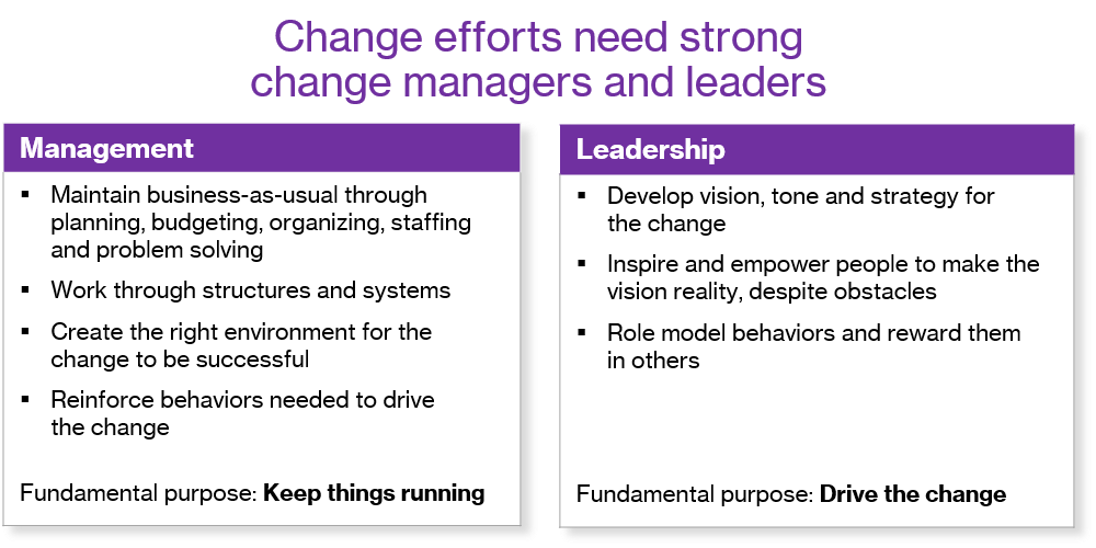Change management vs change leadership role.png