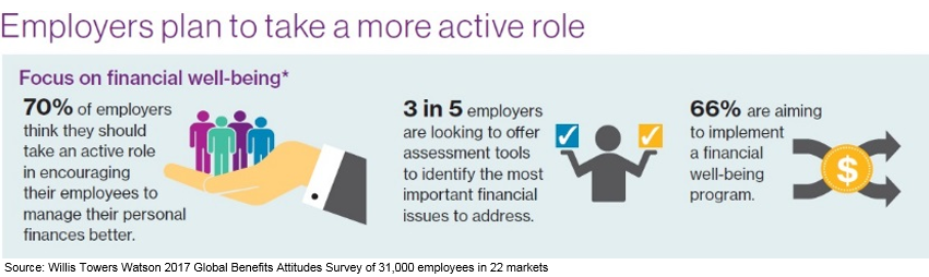 myFiTage helps employers take a more active role